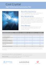 Laminas SolarZone Cool Crystal